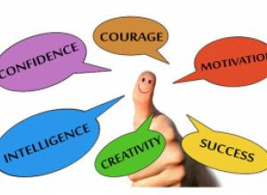 8 отличий между успешными и неуспешными людьми